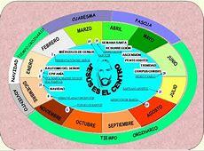 Reli Casas Nuevas + Dto Religión + IES Calendario