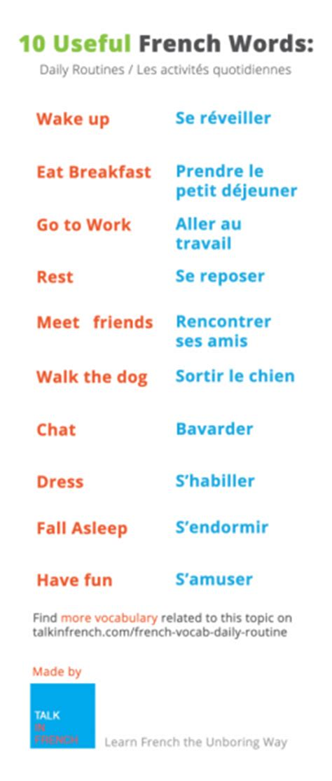 45 Words To Express Your Daily Routines In French