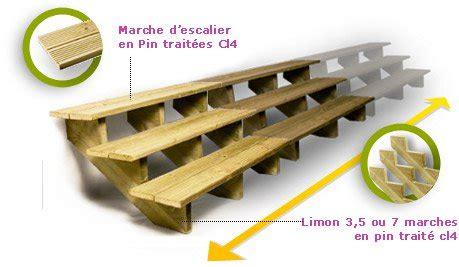 escalier ext 233 rieur construire un escalier en bois guide construction terrasse bois
