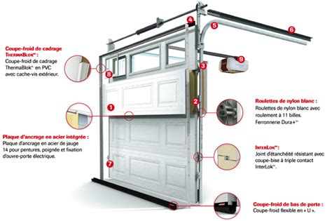 locations de vehicule voitures largeur standard porte de garage