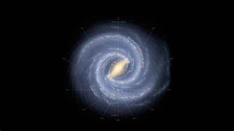 Milky Way Galaxy Infographics