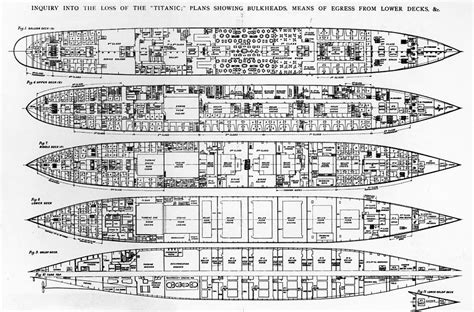 Titanic Boat Structure by Inquiry In The Loss Of The Titanic Cross Sections Of The