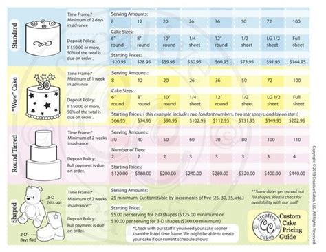 cake pricing chart pin by s on cake business
