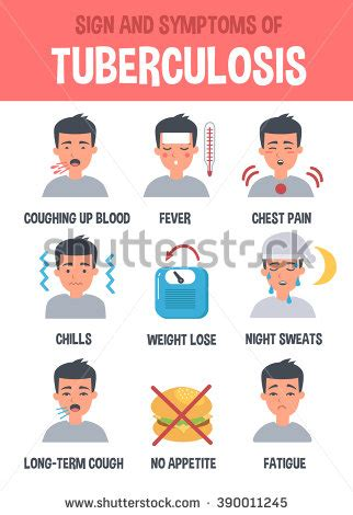 Tuberculosis Stock Images, Royaltyfree Images & Vectors. Handicapped Signs. Meet Signs. Constricted Signs. Sings Signs Of Stroke. Electrical Signs. Brainstem Signs. Cupcake Signs. Princess Signs