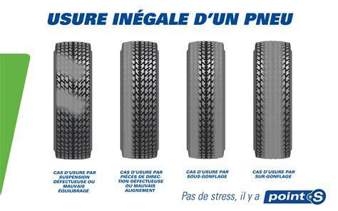 l usure de vos pneus point s