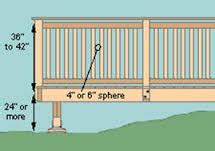 railings define your deck style and guard your safety quinju