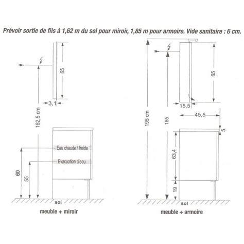 meuble salle de bain quelle hauteur