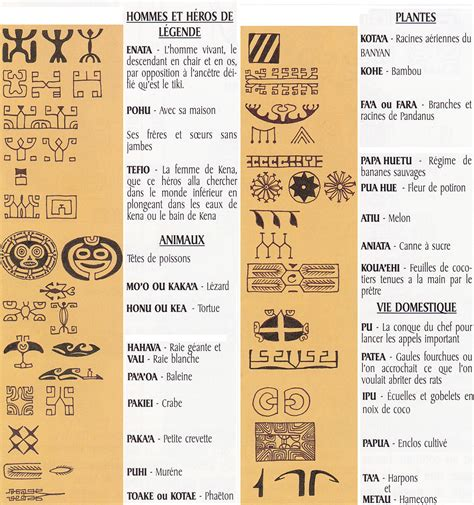 symbole des tatouage marquisien marquisien