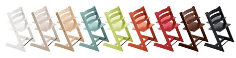 history tripp trapp by opsvik for stokke design