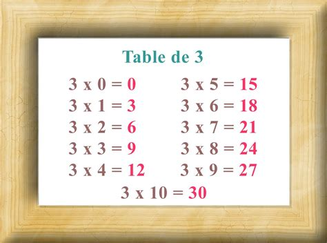 exercice table de multiplication 2 3 4 5 multiplication tables de multiplications 1 2 3 4 5 6