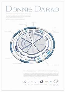 DONNIE DARKO - Alison Chin | Graphic Designer