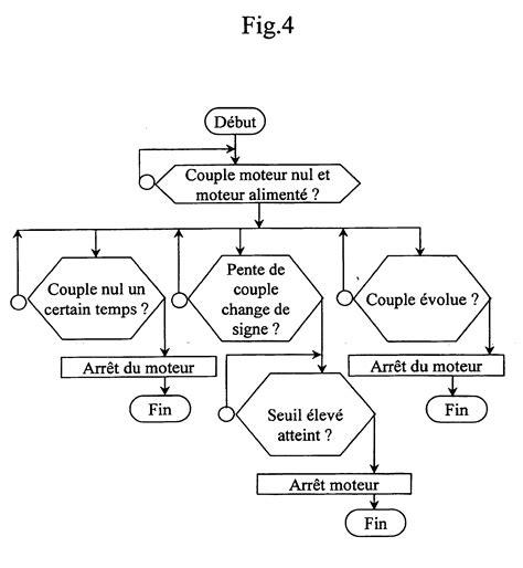 Volet In English by Patent Ep0967360b1 Dispositif De Commande D Un Moteur D