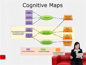 [cognitive map] - 55 images - fuzzy cognitive mapping fcm ...