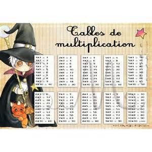 probleme tables de multiplication ce2 new calendar template site