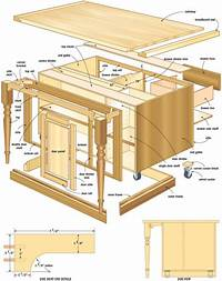 how to build a kitchen island Build a kitchen island – Canadian Home Workshop