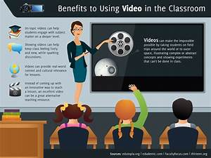 New Benefits to Using Video in the Classroom – Stephen's ...