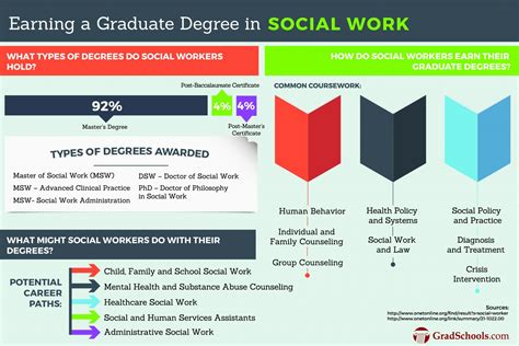 Degree Programs In Social Work  Raceinternloverblogm. Northern Leasing Systems Inc. Google Adwords Strategies Online Forex Charts. Best Alarm System For Your Home. Apostille In California Tele Support Helpdesk. Biggest Loser Team Names Utah Plastic Surgery. Desktop Monitoring Tools Car Insurances Quote. Investment Tax Credit Definition. Arnprior Rapid Manufacturing Solutions