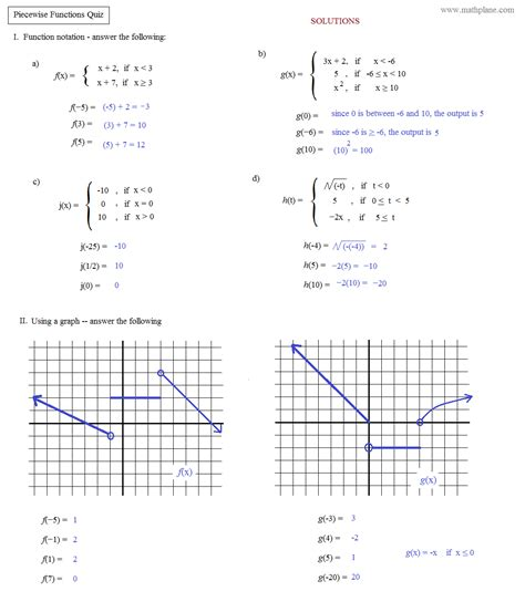 Graphing Piecewise Functions Worksheet Worksheets For All  Download And Share Worksheets Free