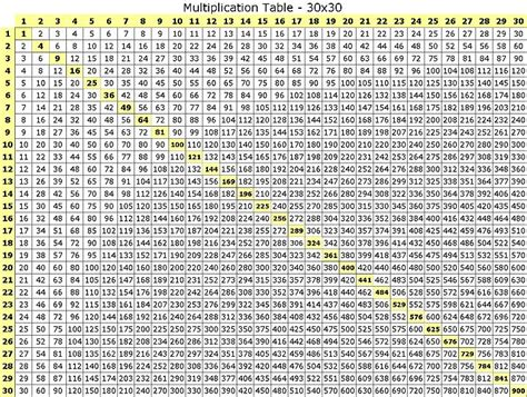 16 best images about multiplication on flags of the world world political map and