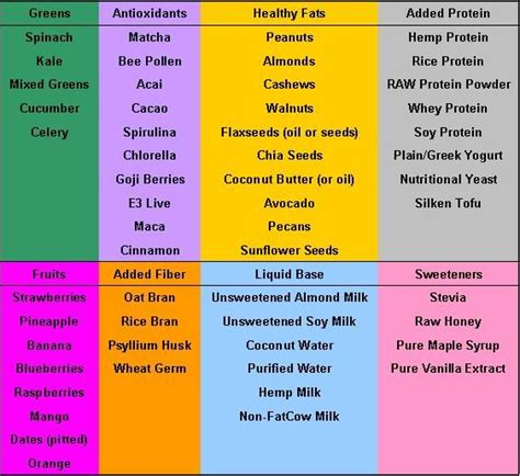 Smoothie King Banana Boat Ingredients by Low Carb High Protein Recipes Turkey Meatloaf Boot C