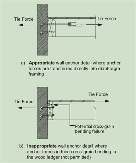 maine deck bracket structural engineering other