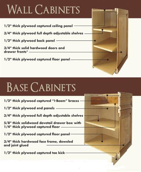 cabinet information kitchen prefab cabinets rta kitchen