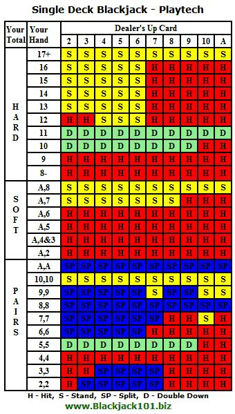 single deck deck vs multi deck blackjack blackjack age