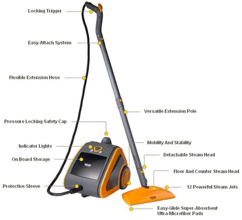 haan ms30r steam system ii multi function sanitizing canister steam cleaner ms3 ebay