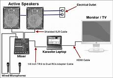 Hd wallpapers wiring diagram of videoke machine android7hd6 hd wallpapers wiring diagram of videoke machine asfbconference2016 Choice Image