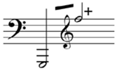 study range transposition and clefs