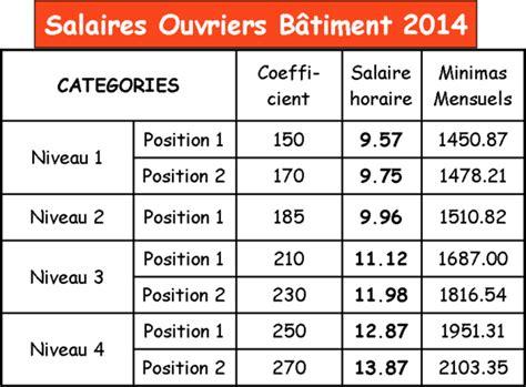 les n 233 gociations des salaires minimums btp en lorraine grille salaire btp lorraine 2015