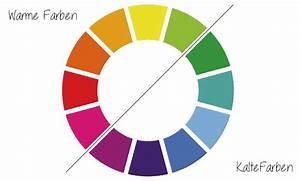 Warme Und Kalte Farben : warme kalte farben bitte um einfache erkl rung kunst allgemeinwissen basteln ~ Markanthonyermac.com Haus und Dekorationen