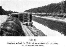 Scheepvaart Albertkanaal by Beschrijving Bruggenhoofd Gent