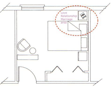 The + Best Feng Shui Bedroom Layout Ideas On Pinterest