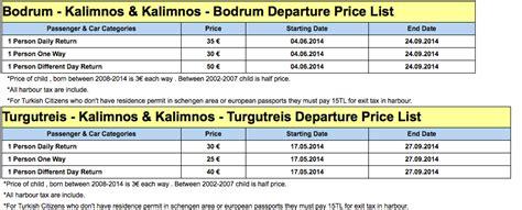 Bodrum Kos Catamaran Price by Bodrum Ferryboat Company 2014 Timetable Price Turkey