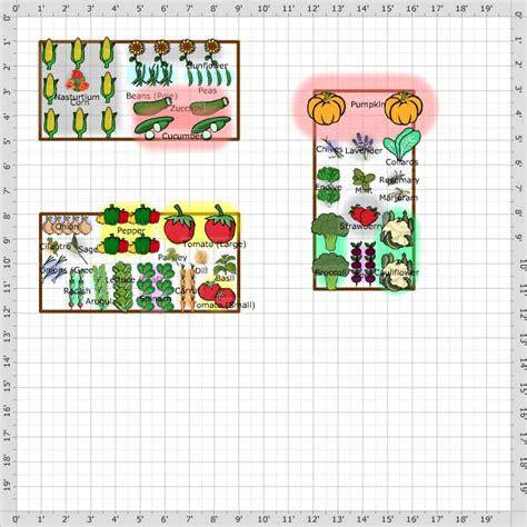 4x8 raised bed vegetable garden layout 27 beautiful 4 215 8 vegetable garden design thorplccom how
