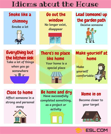 Frequently Used Idioms About The House And Home  7 E S L
