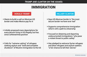 Hillary Clinton and Donald Trump positions on immigration ...