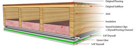 sound proofing basement ceilings basement ideas sound proofing basement
