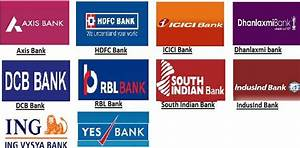 List of top 15 Private Sector Banks in India/ List of Big ...