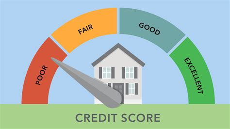 """Home Credit : How To Deal With """"bad Credit""""—or No Credit—when You Want"""
