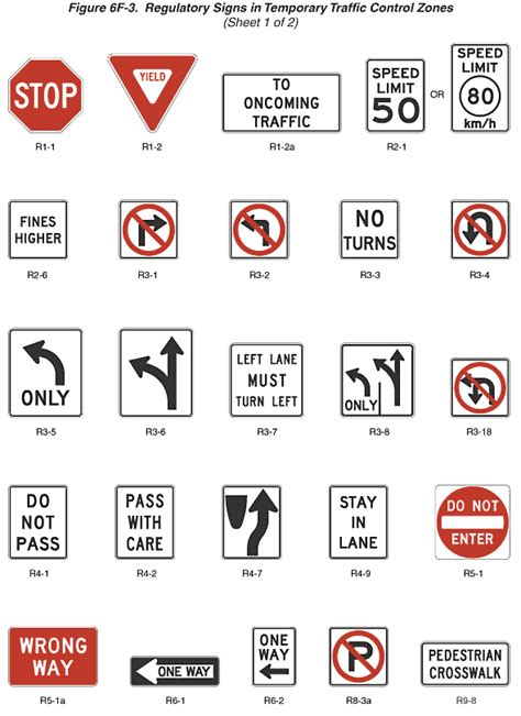 Figure 6f3 Regulatory Signs In Temporary Traffic Control. Nursing Schools In Atlanta Area. Maritime Law International Waters. Unix Server Monitoring Tools Isaiah 55 Niv. To Make Internet Faster Colleges In Wausau Wi. Online Allied Health Degrees. Paris Limousine Service Best Laptop For Music. Daily News Subscription Phone Number. Define Behavioral Science Mjc Course Catalog