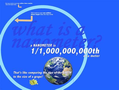 Selection Graphic What Is A Nanometer?  Dan Vandenheuvel