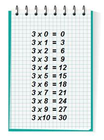 tables de multiplication de 2 ou de 3 calcul mental je revise