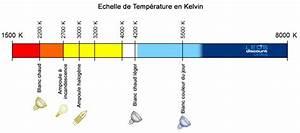Tageslicht Lumen Kelvin : le point sur les temp ratures de couleur des ampoules led ~ Markanthonyermac.com Haus und Dekorationen