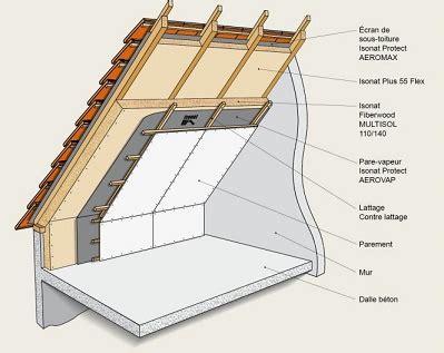 isolation thermique sous toiture fibre de bois thermoreflecteur alv 233 olaire au meilleur prix