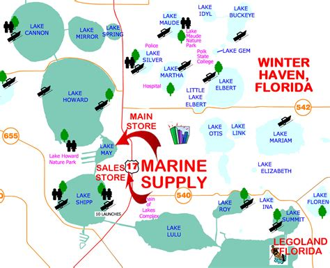 Winter Haven Boat Dealers by Marine Supply Boating Center In Winter Haven Fl 863
