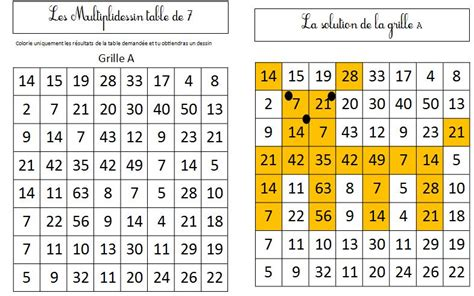 tables de multiplication de monsieur mathieu gs cp ce1 ce2 cm1