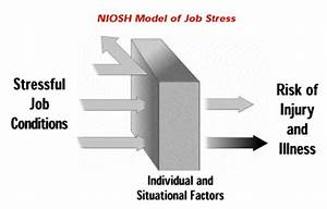 CDC - NIOSH Publications and Products - STRESS...At Work ...