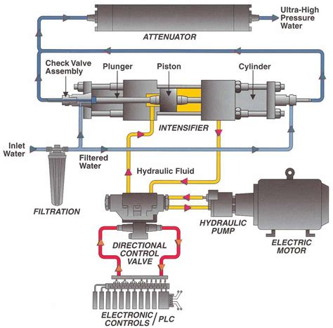 I Coffee Maker Electrical Schematic   Get Free Image About Wiring Diagram